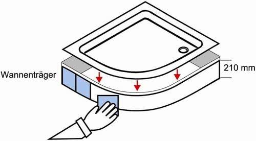 Wannenträger für Schulte Acryl Rund Duschtasse flach Radius 550 mm
